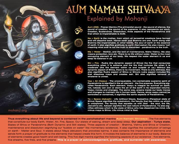AUM NAMAH SHIVAAYA explained by Mohanji.jpg