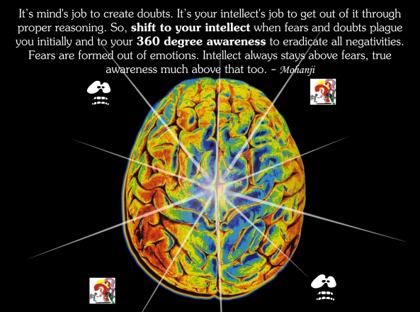 Mohanji quote - It is mind's job to create doubts