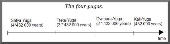 4_yugas