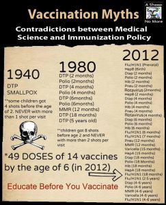 -anti-vaccination-the-vaccines