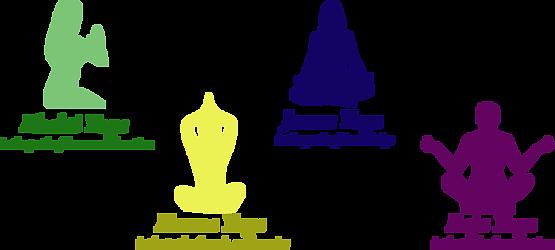 Bhakti, jnana, karma, raja