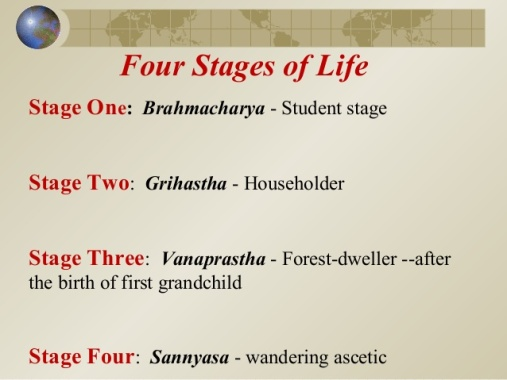 hinduism-presentation-four stages of life